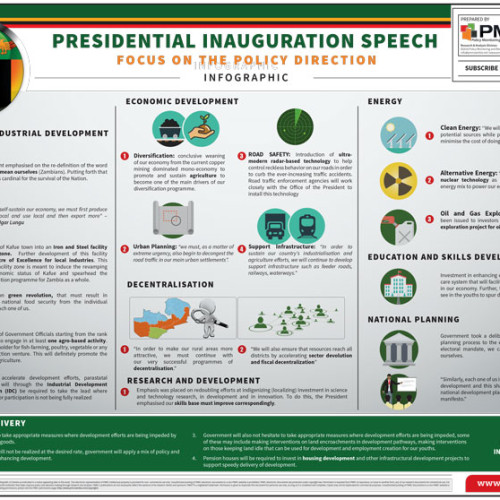 Presidential Inauguration Speech – Infographic