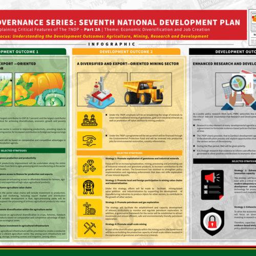 PMRC Governance Series – Seventh National Development Plan 7NDP 2017 Part2a – Infographic