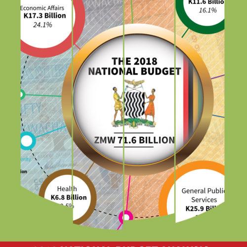 2018 National Budget Analysis
