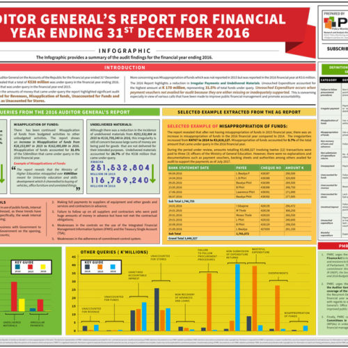 Auditor General's Report for Financial Year Ending 31st December 2016 Infographic