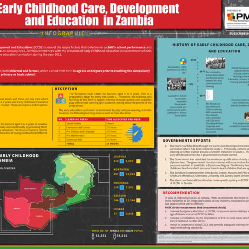 Early Childhood Care, Development and Education in Zambia – Infographic