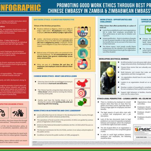Work Ethics Infographic