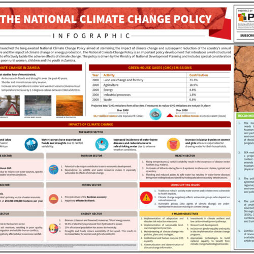 The National Climate Change Policy – PMRC Infographic