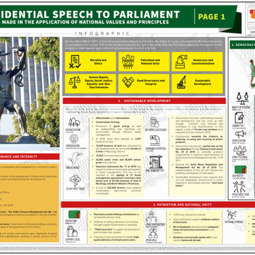 Presidential Speech Infographic 2019 – Measures Taken By Government To Ensure Progress In The Application Of National Values And Principles
