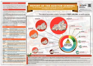thumbnail of Parastatal Infographic 2018